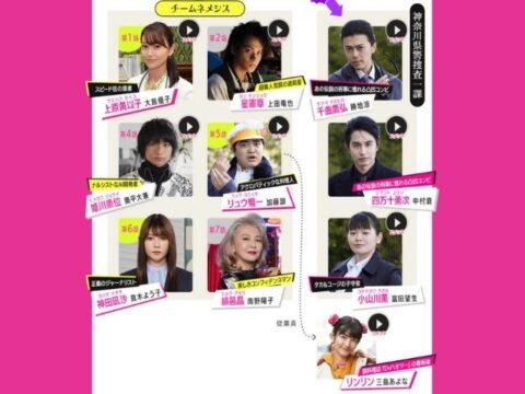 ネメシス ドラマのキャスト相関図一覧を全員年齢順に顔画像付で紹介!