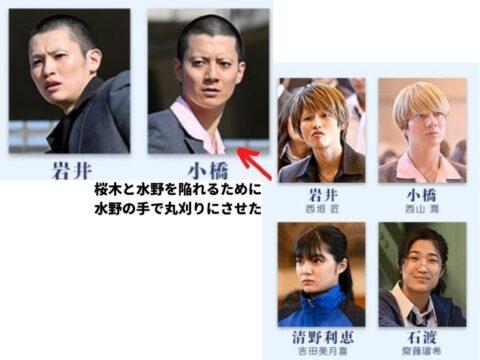 ドラゴン桜2キャスト生徒一覧 相関図 生徒全員 年齢順 画像